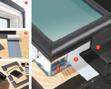 The no leak skylight 3 layer protection